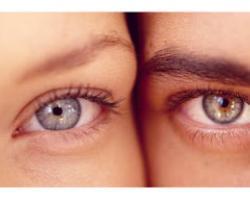 男性的眼睛和女性相比